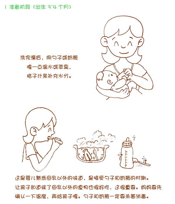 婴儿照片加手绘